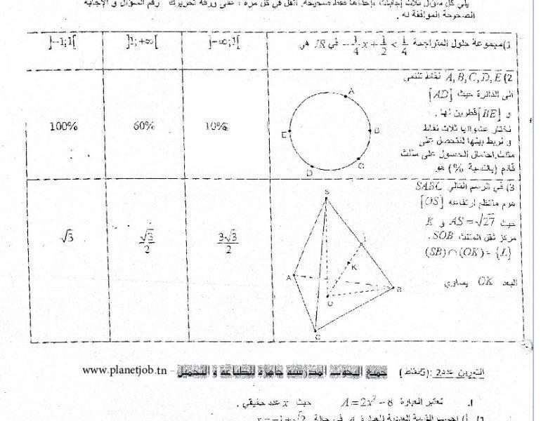 فرض تأليفي عدد 3 رياضيات 9 أساسي + الإصلاح ـ 2