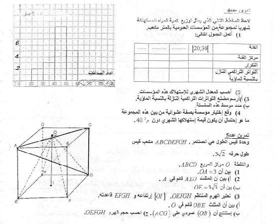 فرض منزلي عدد 3 في الرياضيات 9 أساسي ـ 3