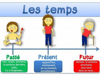 بعض الأساسيات في الفرنسية صالحة لعدة مستويات