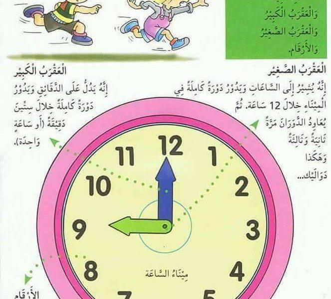 منشورات لتعليم الوقت لتلاميذ الثالثة و الرابعة ابتدائي – الساعة